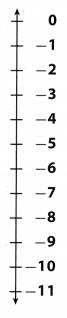 Texas Go Math Grade 7 Lesson 1.4 Answer Key 10