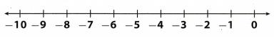 Texas Go Math Grade 7 Lesson 1.4 Answer Key 3