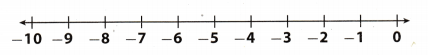 Texas Go Math Grade 7 Lesson 1.4 Answer Key 9