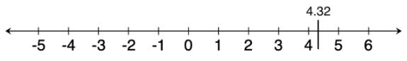 Texas Go Math Grade 7 Lesson 1.5 Answer Key 18