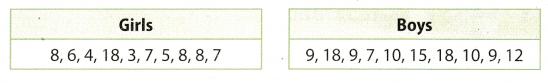 Texas Go Math Grade 7 Lesson 12.3 Answer Key 5
