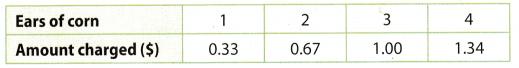 Texas Go Math Grade 7 Lesson 2.2 Answer Key 11
