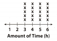 Texas Go Math Grade 7 Module 12 Quiz Answer Key 3