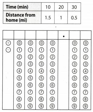 Texas Go Math Grade 7 Module 2 Quiz Answer Key 5
