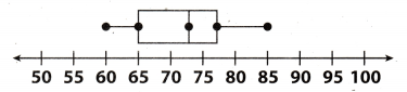 Texas Go Math Grade 7 Unit 6 Study Guide Review Answer Key 10