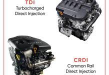 Diesel Engines | TDI vs CRDi