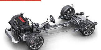 FWD vs RWD vs AWD vs 4WD | Car Drivetrains Explained