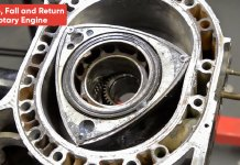 The Rise, Fall and Return of the Rotary Engine