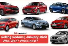 Best Selling Sedans in January 2020: Who Won? Who's Next?