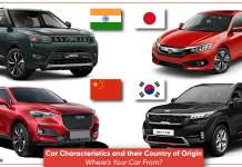 Car Characteristics and their Country of Origin: Where's Your Car From?