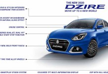 2020 Maruti Suzuki Dzire Facelift | Variants