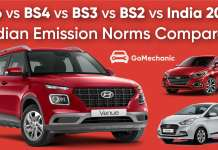 BS6 vs BS4 vs BS3 vs BS2 vs India 2000: Emission Norms Compared