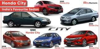 Honda City: A Lookback into India's Favourite Sedan