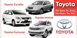 Toyota | The Name You Know, The History You Don't