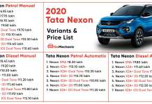 2020 Tata Nexon Variant-Wise Price List