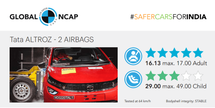 Tata Altroz Global NCAP rating
