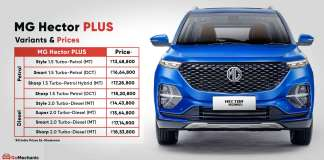MG Hector Plus Launched at 13.48 lakhs