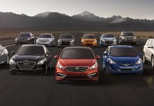 Global Hyundai Cars