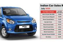 Indian car sales report July 2020