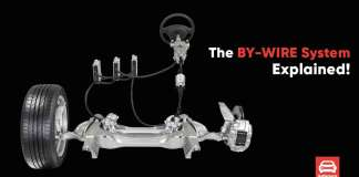 The By-Wire System Explained