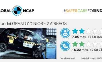 Hyundai Grand i10 NIOS Scores 2 Stars in Global NCAP