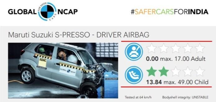 Occupancy | Global NCAP Crash Testing
