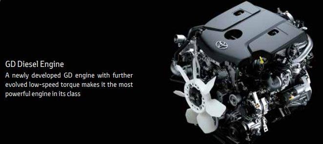 Toyota Innova Touring Sport | Engine