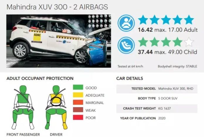 Mahindra XUV300 crash test