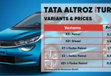 Tata Altroz iTurbo Prices Revealed