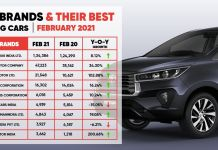 Car Brands And Their Selling Cars FT (1)