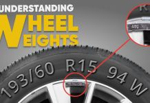 Importance of wheel weights