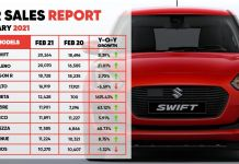 car sales report feb 2021-ft – 1