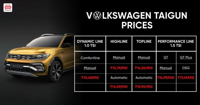 Volkswagen Taigun Prices Revealed