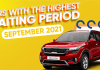 Cars With The Longest Waiting Period In September 2021