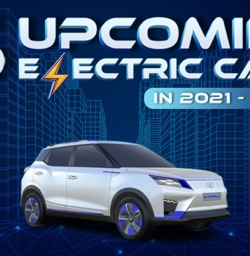 Upcoming Electric Cars In 2021 2022