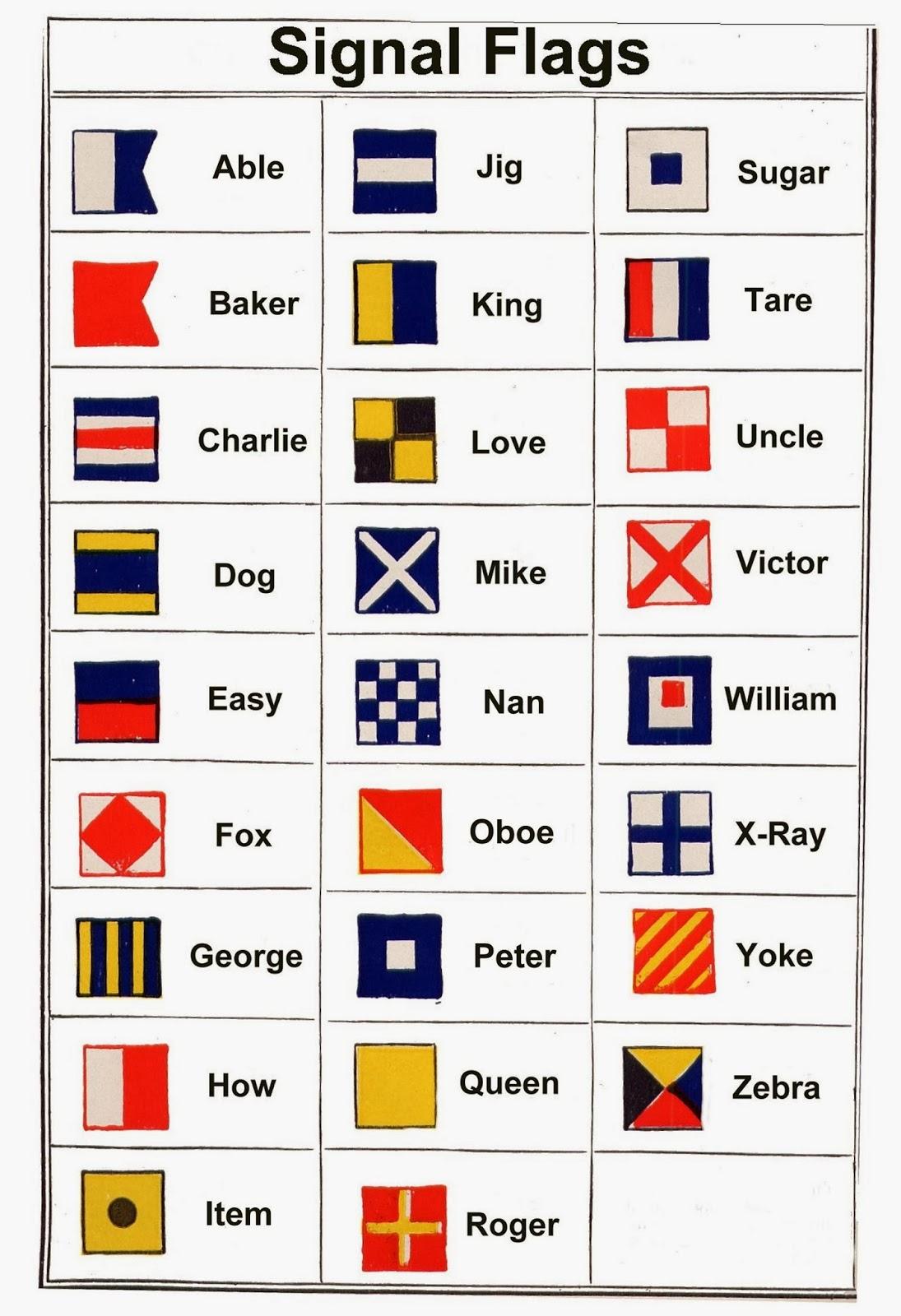 Worksheet On Signal Words