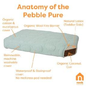 Pebble Pure Organic Crib Mattress