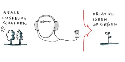 Theta Flow Creative Sounds