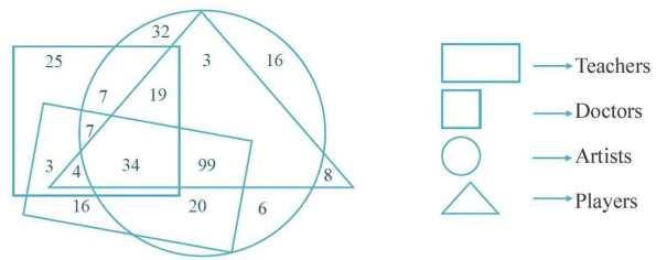 Venn diagram gonit sora venn diagram 1 ccuart Choice Image