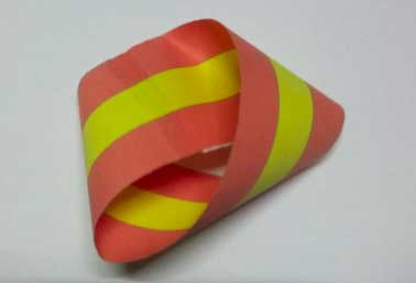 Coloured Mobius strip