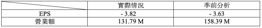 財報速讀 – MTS/ VAIL RESORTS/ BROADCOM/ HEXO 2