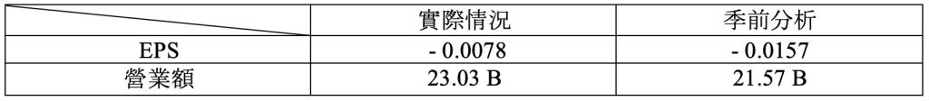 財報速讀 – MTS/ VAIL RESORTS/ BROADCOM/ HEXO 4