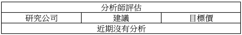 財報速讀 – JNJ/ MMM/ PLD/ LMT/ VZ 3