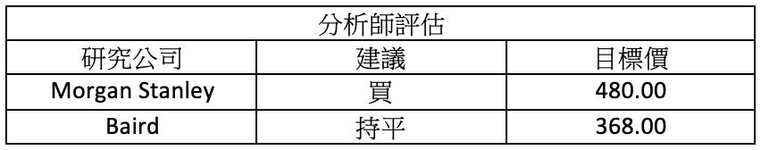 財報速讀 – JNJ/ MMM/ PLD/ LMT/ VZ 12