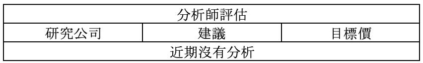財報速讀 – BA/ ANTM/ GD/ NDAQ/ T 12