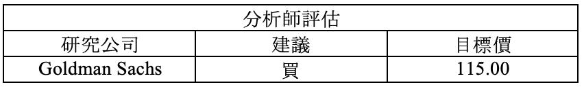 財報速讀 – MSFT/ AMD/ SBUX/ TXN/ FFIV 9
