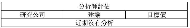 財報速讀 – FSLY/ TWLO/ BIDU/ SAM/ STMP 20