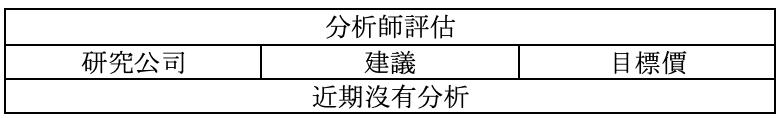 財報速讀 – FVRR/ WST/ NICE/ WMT 8