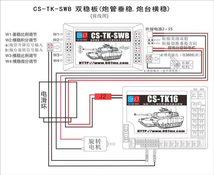 "CS-TK-SWB Control Board"""