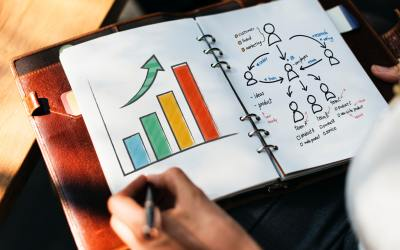How to Measure the ROI of Your Law Firm's Social Media Marketing